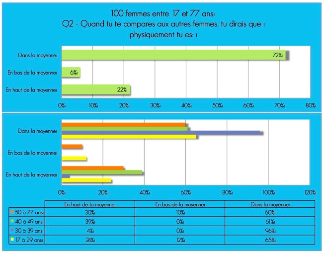 Q2 COMPLET